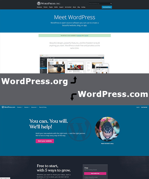wordpress.org, wordpress.com, wordpress, install wordpress, nnweb